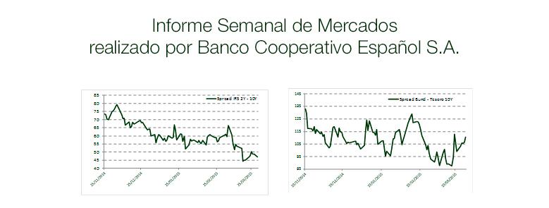 Informe Semanal Mercados 30 de Marzo de 2015