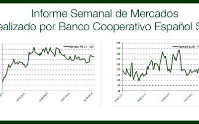 Informe Semanal Mercados 31 de Agosto de 2015