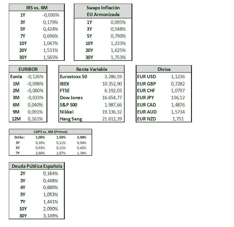 mercados 15-08-31-2