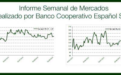 Informe Semanal Mercados 07 de Septiembre  de 2015