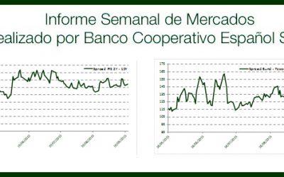 Informe Semanal Mercados 21 de Septiembre de 2015