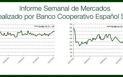 Informe Semanal Mercados 9 de Noviembre de 2015