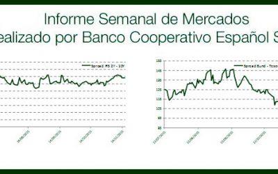 Informe Semanal Mercados 16 de Noviembre de 2015