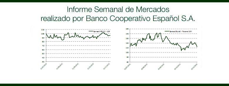 Informe Semanal Mercados 23 de Noviembre de 2015