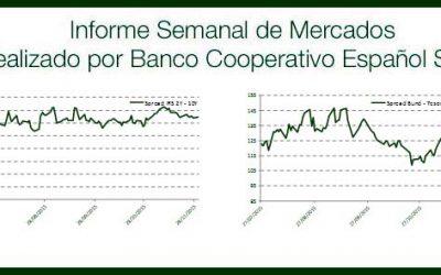 Informe Semanal Mercados 30 de Noviembre de 2015
