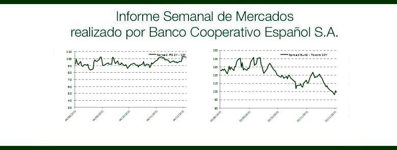 Informe Semanal Mercados 07 de Diciembre de 2015