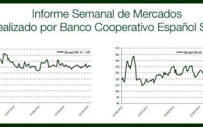 Informe Semanal Mercados 14 de Diciembre de 2015