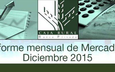 INFORME MENSUAL DE MERCADOS DICIEMBRE 2015