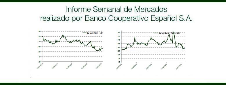 Informe Semanal Mercados 18 de Julio de 2016