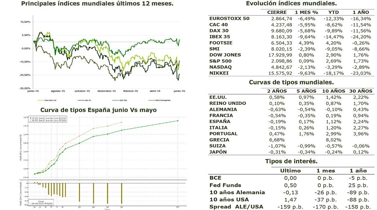 mercadosjunio-2