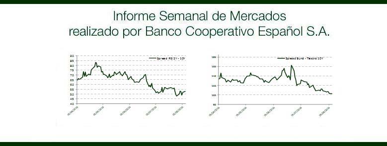 Informe Semanal Mercados 08 de Agosto de 2016