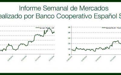 Informe Semanal Mercados 26 de diciembre de 2016