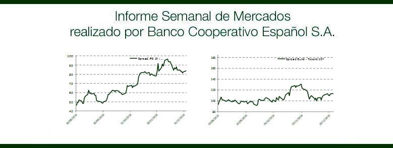 Informe Semanal Mercados 2 de enero de 2017