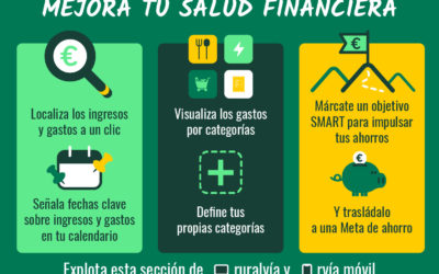 Mejora tu salud financiera con Mis Finzanzas